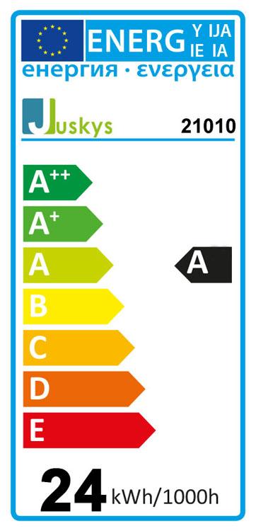 LED Streifen Energieeffizienz